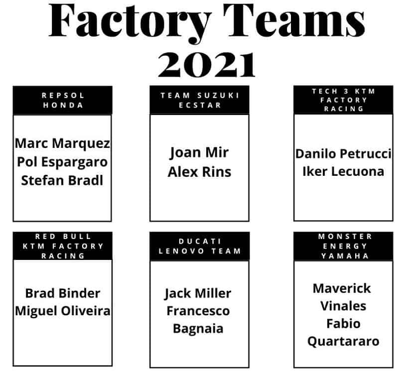 2021 MotoGP Factory Teams and Riders