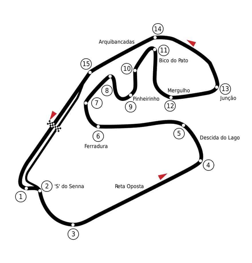 Interlagos Brazil f1 circuit map
