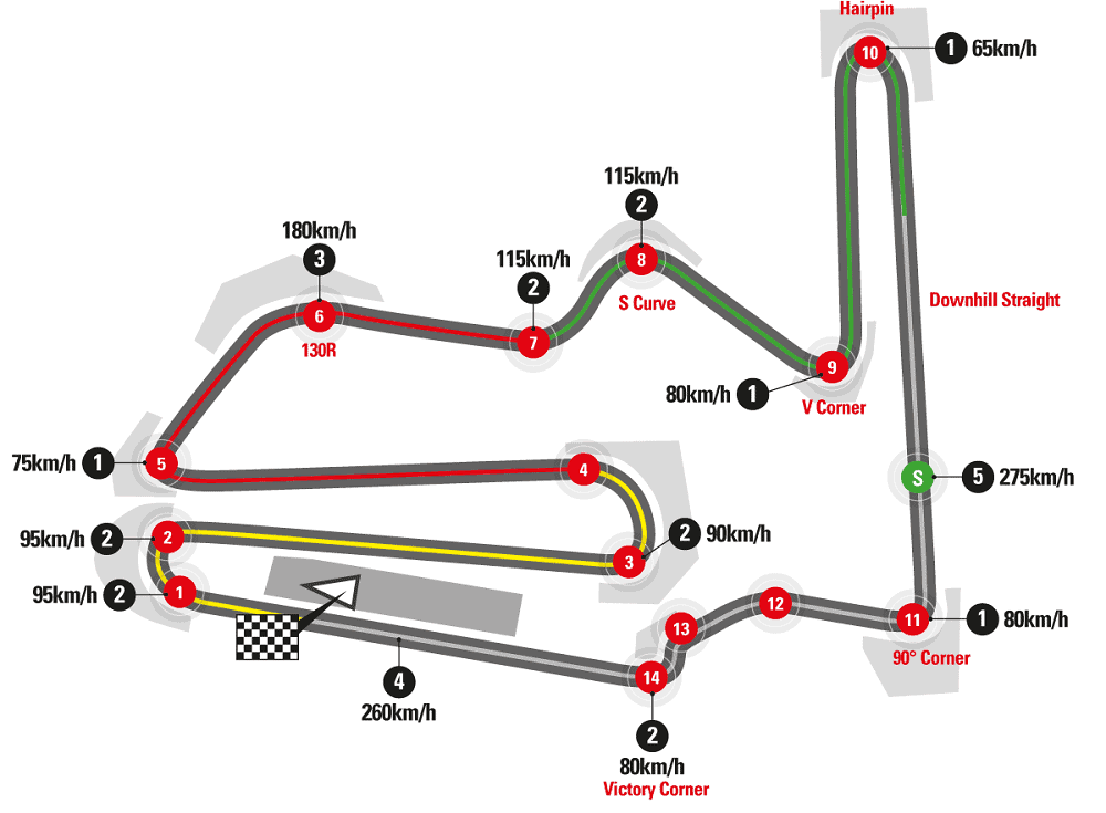 Motegi MotoGP circuit map