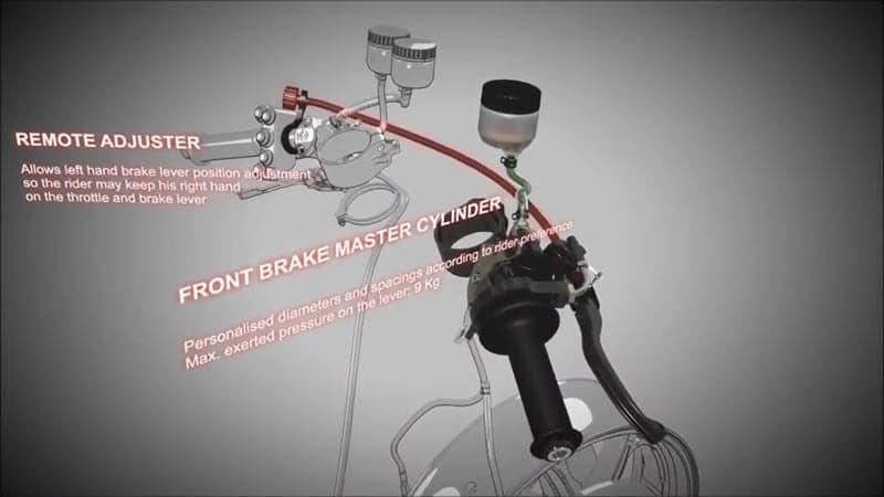 motogp front brake master cylinder