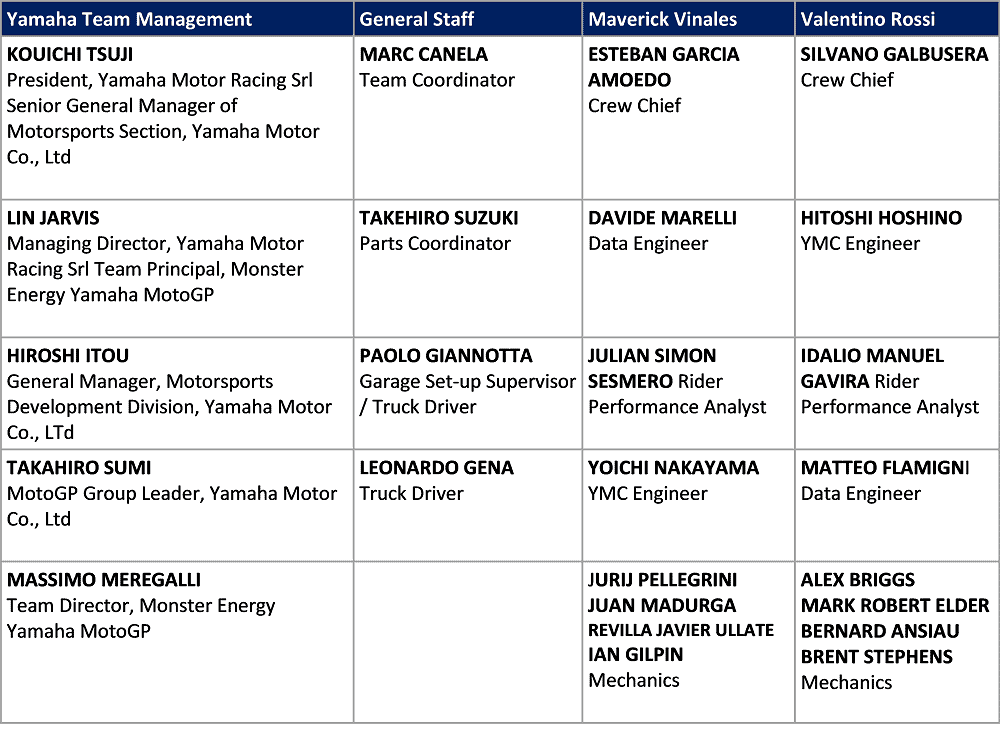 Yamaha MotoGP team staff